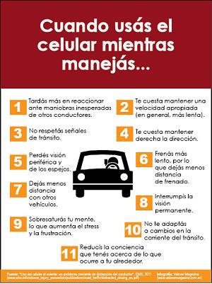 infografia-uso-del-celular-al-volante-baja